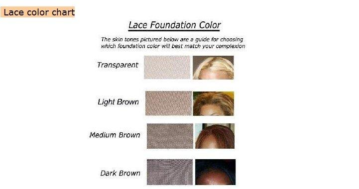 Lace Wigs Lace Color Chart